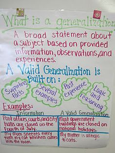 Generalization . . . check out the blog too: Fabulous Fourth Grade