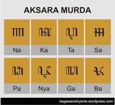 aksara murda; aksara jawa; hanacaraka