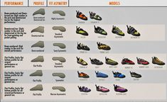 Types of rock climbing shoes #climbingshoes