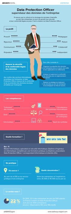 exemple de cv marketing digital francais