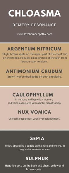 Homeopathy Treatment of Chloasma