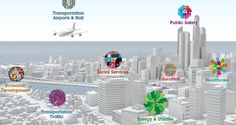 'New era of smart' focuses on exploiting Big Data to improve the urban living experience - Technology Industry News | Market & Trends | The Irish Times - Thu, May 23, 2013
