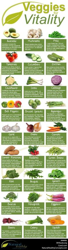 Cooking Light Diet: Healthy Meal Plans and Weight Loss Programs http://tenas.info/DietPlan