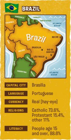 Here's a great story for kids. A day-in-the-life of a boy from Brazil as he goes to school. Would make a great teaching resource!