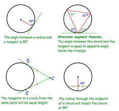"""Here are eight circle theorems, written by a Brit so you'll have to """"translate"""" to American English . Maths Formula Book, Math Formula Chart, Circle Math, Circle Geometry, Calculus, Algebra, Math Tumblr, Circle Theorems, Geometry Proofs"""