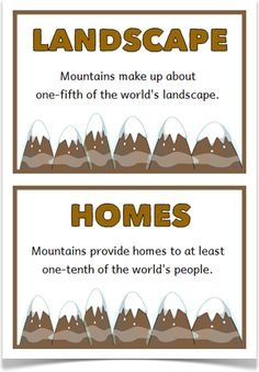 Mountains Fact Cards - Treetop Displays -  A set of 18 A5 fact cards that give fun and interesting facts about mountains. Each fact card has a key word heading, making this set a fantastic topic word bank as well! Visit our website for more information and for other printable classroom resources by clicking on the provided links. Designed by teachers for Early Years (EYFS), Key Stage 1 (KS1) and Key Stage 2 (KS2).