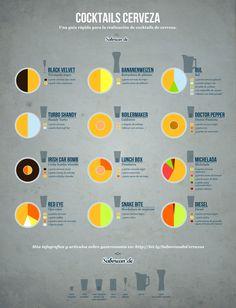 12 cócteles de cerveza internacionales (infografía) - Saboreando