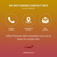 #Contact page - A Vital Part of your #Website