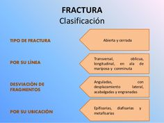 fractura trimalleolar icd 10 código para diabetes