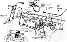 Bicycle Blueprints | Off Road Mini Bike Frame