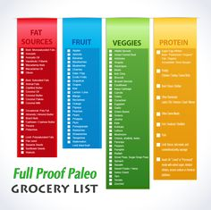 Clean Paleo Grocery List! [ Printable List ]