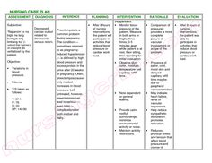 nursing care plan for dementia nanda nursing diagnosis ...