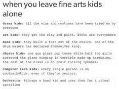 Pretty much. As an Art Kid I can confirm this.