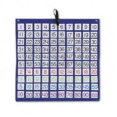 Amazon.com: Carson-Dellosa Publishing CD-5604 Hundreds Pocket Chart with 100 Number Cards: Office Products