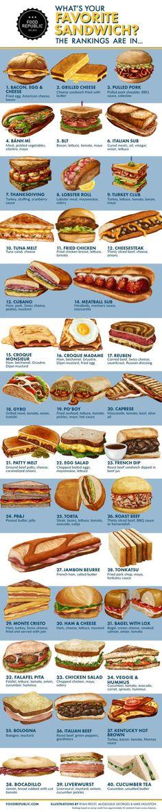 #food #cook #サンドイッチ #sandwich #図解 (Via:【保存版】 世界の色々な「サンドウィッチ」のスタイル・名称の一覧画像!!) どれも美味しそう...(^¬^*) 目玉焼き、ベーコン、チーズの組み合わせは危険^^;