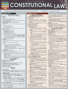 Law Laminated Reference Guide Constitutional Law Laminated Reference Guide With the rights of citizens becoming more complex each day, it is important for attorneys in this field to have the latest information at their fingertips— Voyage Usa, Constitutional Law, Importance Of Time Management, Harvard Law, Harvard Business School, E Mc2, Bill Of Rights, Paralegal, Lips