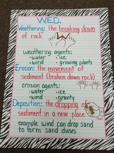 Science W.E.D. Weathering Erosion and Deposition Anchor Chart.