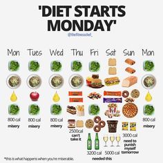 Don't let your weekends keep you from your goals! Eating 800 calories of salad everyday all week is inevitably going to lead to weekend binges! Fruit Nutrition Facts, Healthy Nutrition, Healthy Tips, Healthy Snacks, Healthy Recipes, Lose Weight Quick, Healthy Weight, Weight Gain, Weight Loss