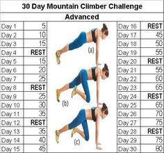 Mountain Climber Advanced