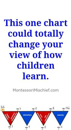The 4 planes of development as seen by Maria Montessori! Pure genius.