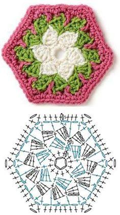 Transcendent Crochet a Solid Granny Square Ideas. Inconceivable Crochet a Solid Granny Square Ideas. Crochet Squares, Hexagon Crochet Pattern, Crochet Circles, Crochet Diagram, Crochet Stitches Patterns, Crochet Chart, Diy Crochet, Crochet Designs, Crochet Hooks