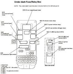 diagrama de fusibles civic 92