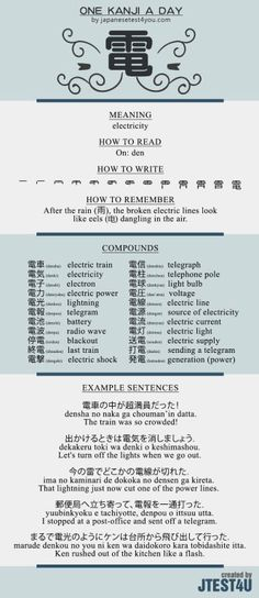 Learn one Kanji a day with infographic: 電 (den)