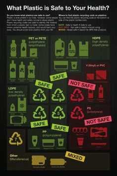 What Plastic is Safe to Your Health? Infographic