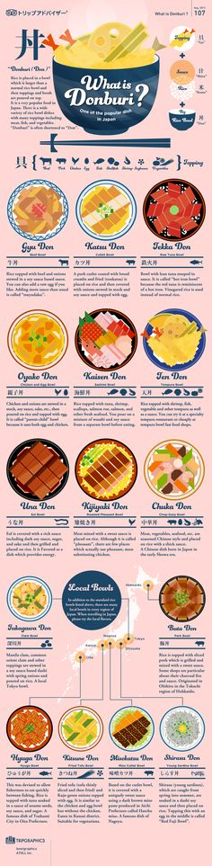 Travel and Trip infographic What Is Donburi? This is making me hungry. Infographic Description What Is Donburi? This is making me hungry. Poster Design, Menu Design, Food Design, Graphic Design, Sushi, Food Illustrations, Menu Illustration, Japan Travel, Japan Trip