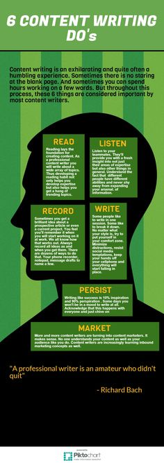 6 Content Writing Do's #infographic