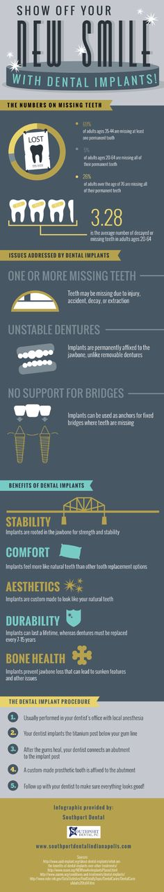 Show Off Your New Smile With Dental Implants [INFOGRAPHIC] #dental#implants