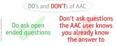 Do's and Don'ts of AAC - Questions   AssistiveWare