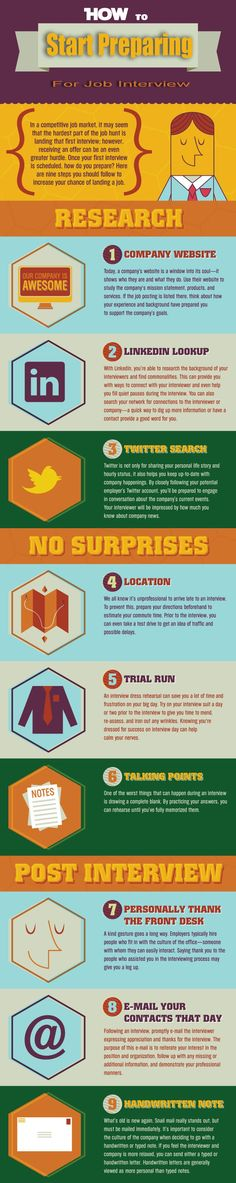 How to Prepare For a Job Interview [INFOGRAPHIC] on http://theundercoverrecruiter.com