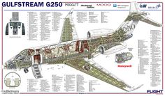 inch Photo Puzzle with 252 pieces. (other products available) - Gulfstream Cutaway Poster - Image supplied by FlightGlobal - Jigsaw Puzzle made in the USA Gulfstream G650, Gulfstream Aerospace, Framed Prints, Canvas Prints, Aircraft Design, Private Jet, Cutaway, Military Aircraft, Military Weapons