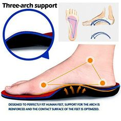 The Professional Orthopedic Insoles is the ideal orthotic pads to prevent and alleviate pain associated with flat feet, metatarsal pain, heel or arch pain, mi Heel Pain, Foot Pain, Knock Knees, Bow Legged, Flat Feet, Posture Correction, Feet Care, Retro, Legs