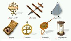 Los instrumentos de Colon en sus viajes