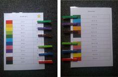 Miranda's lesmaterialen : Knijpkaarten tafels oefenen 1 t/m 12