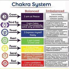 Chakra System…Signs Of Balance & Imbalanced Chakras Chakra System…Signs Of Balance & Imbalanced Chakras Chakra System, Healing Meditation, Mindfulness Meditation, Meditation Music, Meditation Space, Yoga Kundalini, Yoga Chakras, Yoga Nature, Zen Yoga