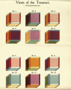 """Banubula recently contributed Charles Hinton's 'The Fourth Dimension' from 1906 to the Internet Archive. Hinton allegedly devised a system whereby the fourth spatial dimension could be visualized, as Banubula explains."""