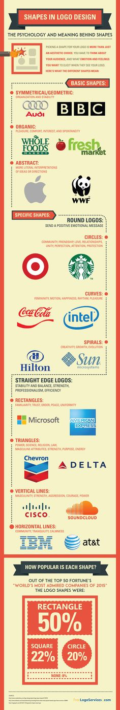 Shapes in Logo Design: The Psychology & Meaning Behind Logo Shapes #Infographic