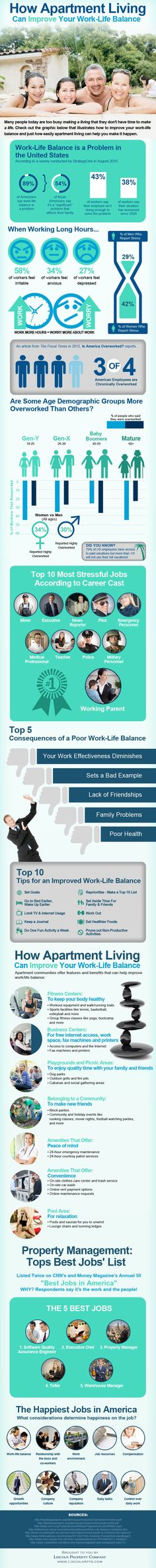 "This infographic titled ""How Apartment Living Can Improve Your Work-Life Balance"" shows how living in a supportive apartment community can help offset the stress of work."