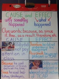 Cause and Effect anchor chart- I love how the only concern is the standardized test... so typical for current classrooms.
