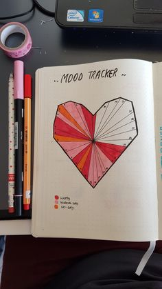 #moodtracker #april #bulletjournal