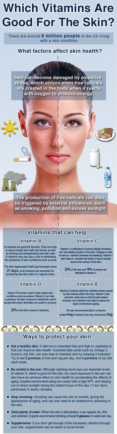 Which vitamins are good for the skin? This infographic breaks it down...