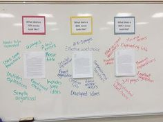 I wanted to show my students exactly what a good essay should look like. I posted examples and characteristics of essays that would have received grades of 70%, 80% and 90%