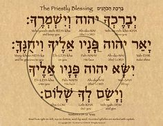 Aaronic blessing explained