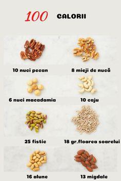 Herbalife, Cooking Tips, Memes, Healthy, Food, Diet, Meme, Essen, Meals