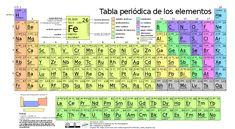 tabla peridica de los elementos wikipedia la enciclopedia libre tabla peridica los elementos