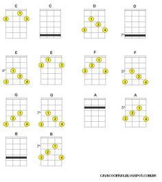 Nesse blog possui cifras de cavaquinho, com desenhos dos acordes para facilitar no seu aprendizado. Possui Vídeos Aulas e muito mais.