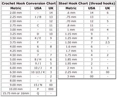 Crochet hook conversion chart - USA, UK, Metric, includes steel (thread) hooks
